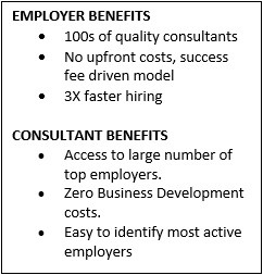 quikrjobs-employer-and-consultant-benefits